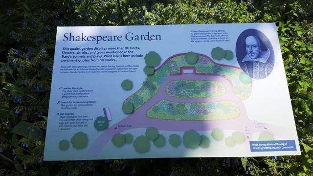 sơ đồ của vườn Shakespeare